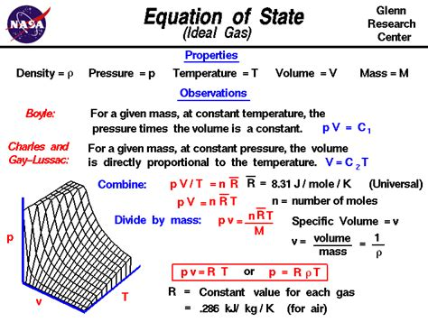 pin de debbie cathey en chemistry