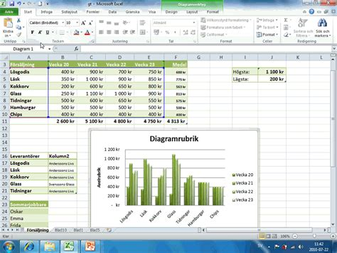 Drawing P Id In Excel by Infoga Ett L 228 Nkat Excel Diagram I Powerpoint 2010