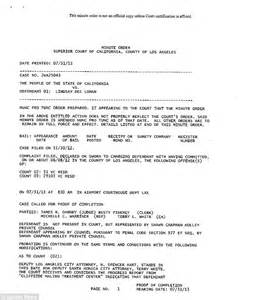 Excuse Letter For Not Attending Court Hearing Lindsay Lohan Ordered By Judge To Attend Thrice Weekly