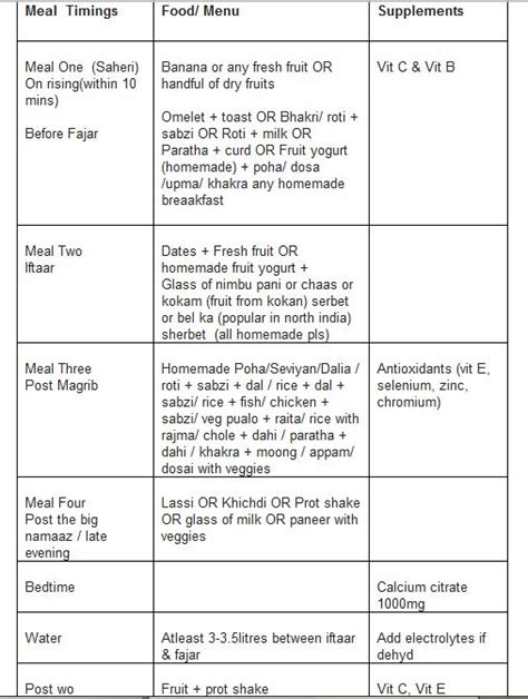 How to lose weight with isagenix shakes picture 2
