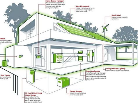 energy efficient house designs energy efficient home design 28 images efficient home