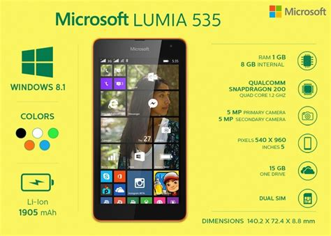 Update Microsoft Lumia 535 Dual Sim microsoft lumia 535 dual sim review bigger better