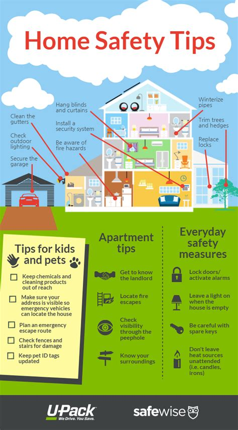 home safety tips u pack