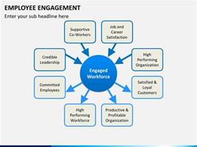 employee tree template tree plan png wesharepics