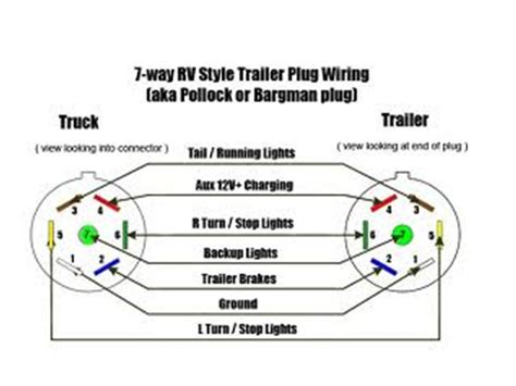 7 way trailer wiring diagram gmc 7 pin trailer