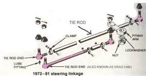 parallelogram steering diagram rack and pinion