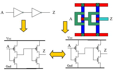 Layout Versus Schematic Wiki | vlsi basic layout vs schematic verification lvs