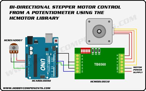 arduino a dc or stepper motor from a