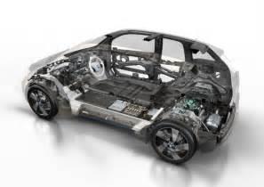 Bmw Electric Car Engine Bmw I3 Electric Car Overview