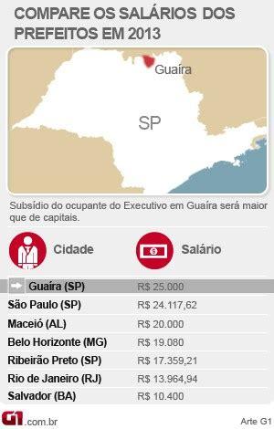g1 antecipaao do 13 salario dos aposentados em 2016 g1 prefeito no interior de sp ter 225 sal 225 rio maior que o