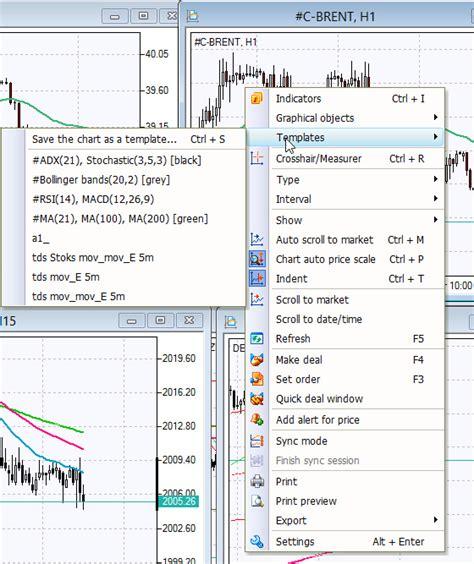 open chart template 28 open chart template