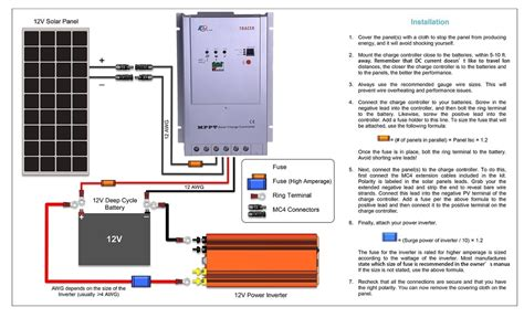 how to connect solar panel to inverter diagram free