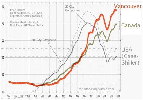 canada housing bubble the other ca bubble canadian housing bubble ripe for popping vancouver real