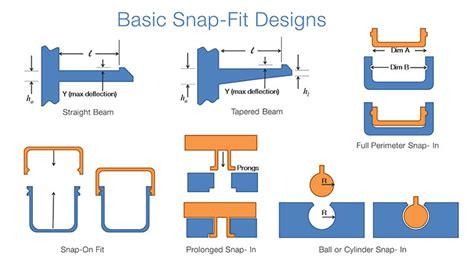 design guidelines plastic parts plastic design google search design snap fits