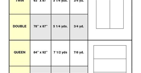 Quilt Backing Fabric Calculator by Quilt Size And Backing Yardage Chart Need To Print This Quilting Makes Me Happy