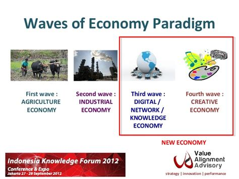 the fourth wave digital health books network economy and the impact to business model