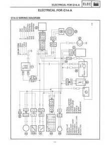 ezgo gas wiring diagram wirning diagrams yamaha