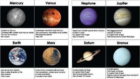 Planet Fact Cards Printable