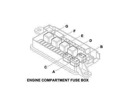 2003 mini cooper door lock wiring diagram mini cooper fuse