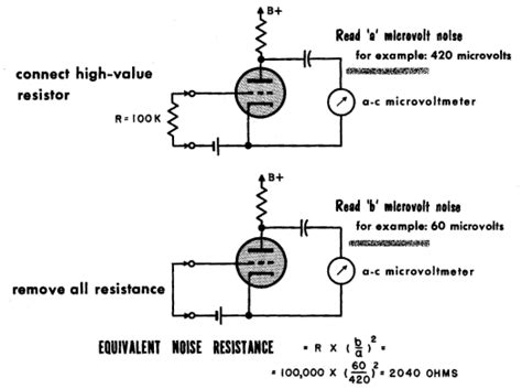 resistor current noise measurements resistor current noise measurements 28 images electronic passive components part 1 high