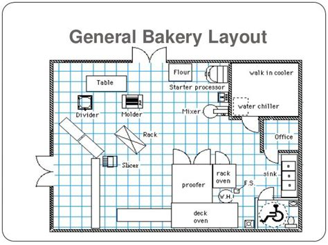 floor plan of a bakery 21 best cafe floor plan images on pinterest restaurant