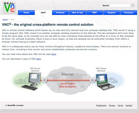 best remote access software 2011 business travel 50 best remote access software