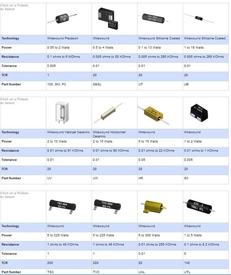 resistor power rating selection 28 images manufacturer of wire wound resistors and power