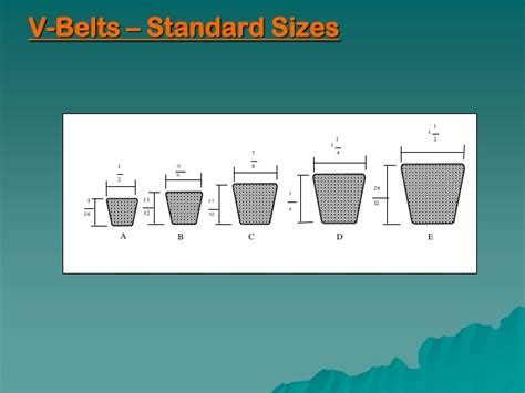 v belt cross section v belt sizes pictures to pin on pinterest pinsdaddy