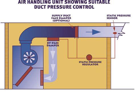 explain ducting wiring system the rickard vav system rickardair