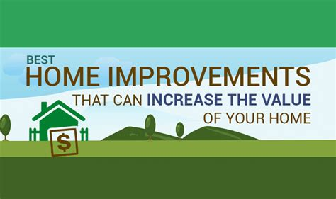 best home improvements to increase the value of your home