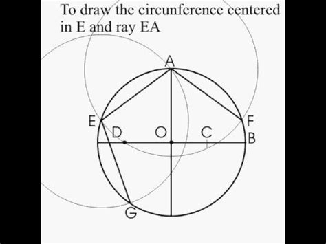 how to construct a pentagon to construct a pentagon with ruler straightedge and compass