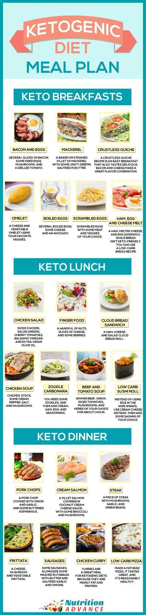 the clever ketogenic meal plan ease into the keto lifestyle with healthy practical and easy to prep meal plans books 25 best ideas about 3 day diet on week diet