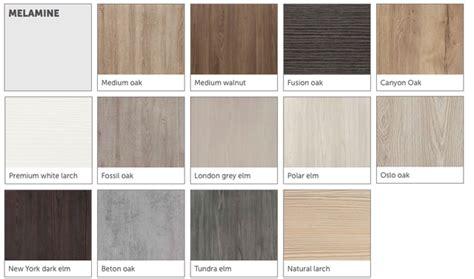 Kitchen Cabinet Finish Types » Home Design 2017