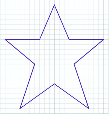 draw graph what are some tips for drawing a on a graph paper
