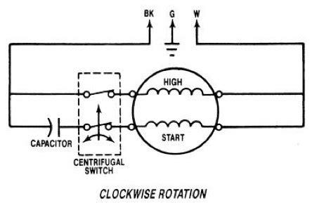 wiring diagram of honda wave 100 wiring wiring diagram