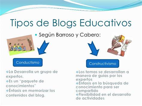 imágenes educativas blog uso educativo del blog