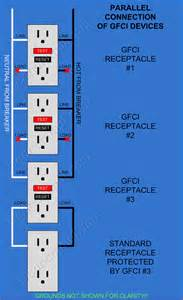 chain outlet wiring diagram get free image about wiring diagram