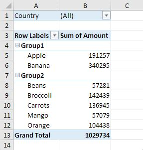 excel easy pivot tables pivot table items in excel easy excel tutorial