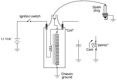 bipolar junction transistors as switches discrete