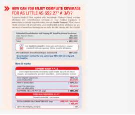 home protection plan insurance total health