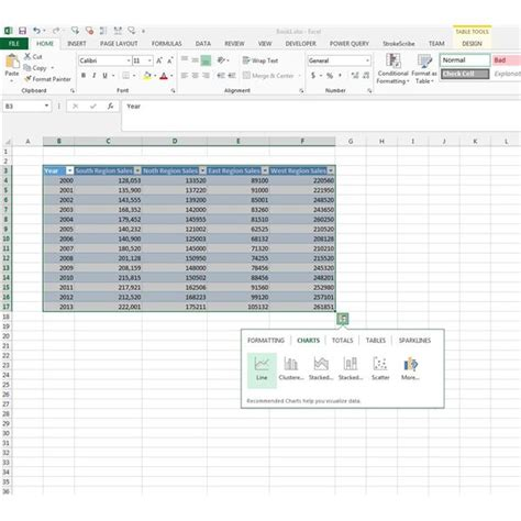 excel tutorial how to graph how to insert line chart in excel 2013 create charts