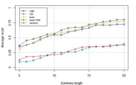 dissertation length average length of a dissertation 28 images average