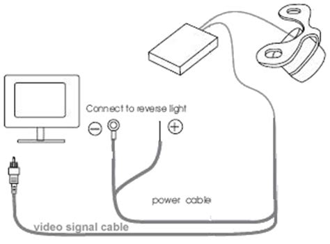 license plate backup camera wiring diagram. license