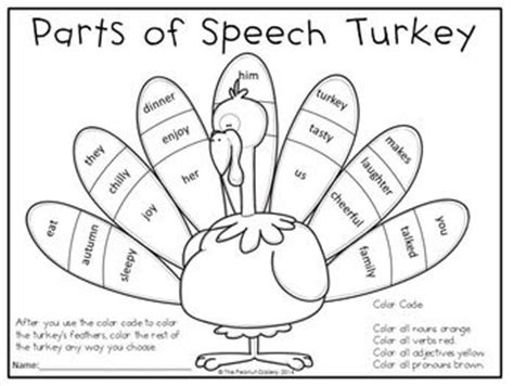Parts Of A Turkey Coloring Page | 17 best images about grammar on pinterest language