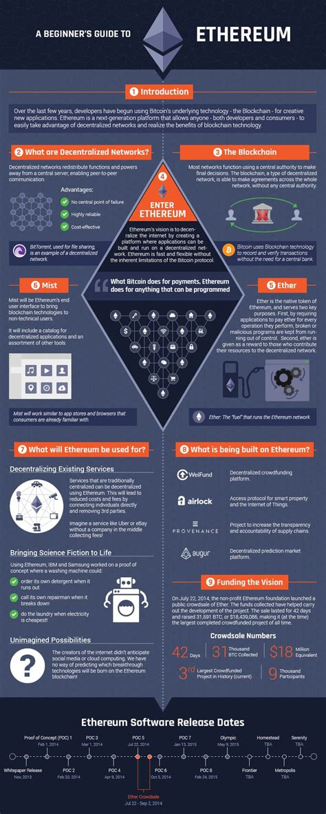 what is an infographic we break it down online sales guide tips