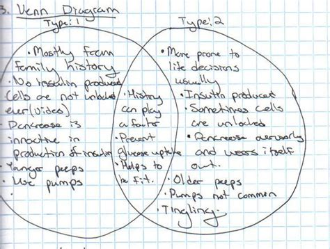 type 1 and 2 diabetes venn diagram you can find out