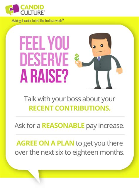 how to ask for raise make a plan