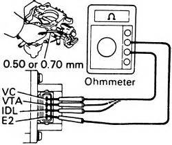 electronic throttle control 1996 toyota avalon engine control repair guides electronic engine controls throttle position sensor autozone com