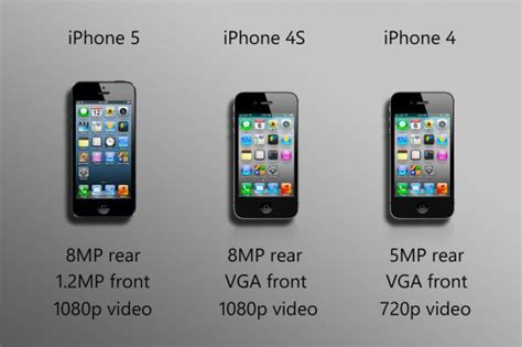 iphone 4 megapixels iphone 5s to reportedly come with 12 megapixel