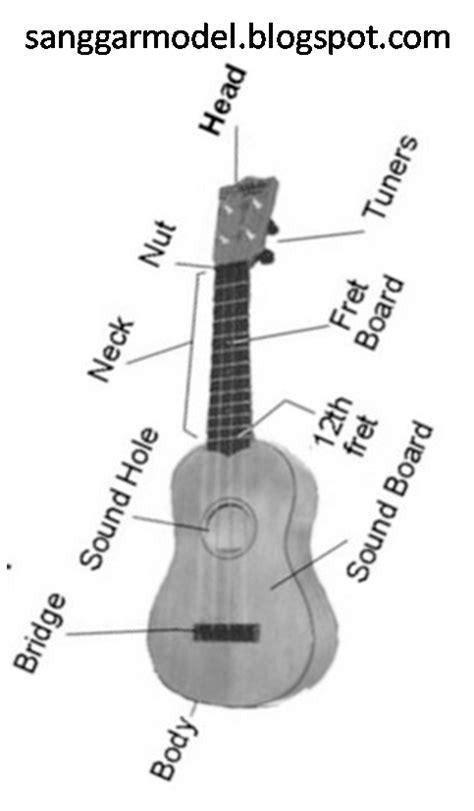 Penyangga Senar Gitar alat musik ukulele sanggar model